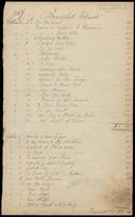 Financial ledger, Fenian Brotherhood Headquarters(?), September 1869-July 1871