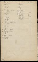 Ledger entries for the collection of monies for a Skirmishing Fund, June 1878