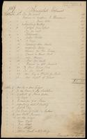 Financial ledger, Fenian Brotherhood Headquarters(?), September 1869-July 1871