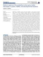 Distinct regions of the cerebellum show gray matter decreases in autism, ADHD, and developmental dyslexia
