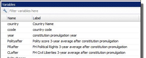 Constitutionalism and Democracy Dataset (CDD)
